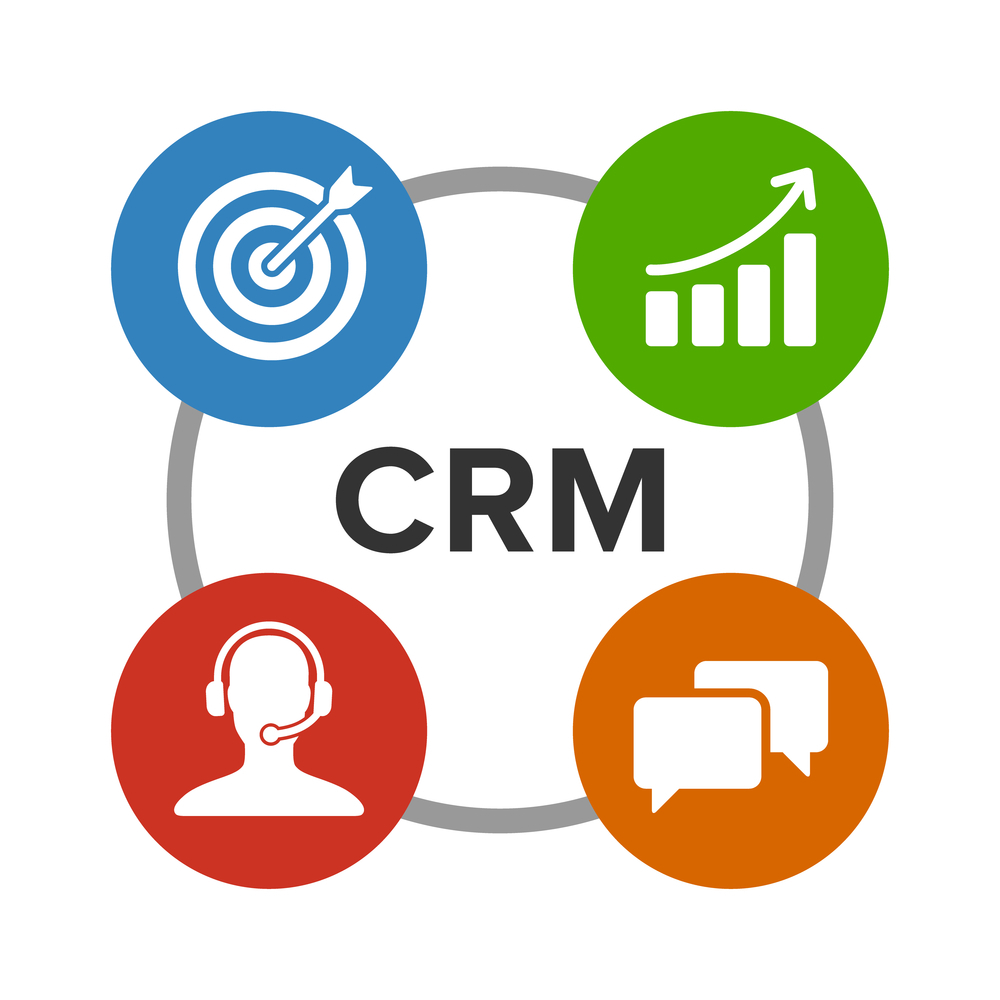 Travel CRM Software Increase Productivity